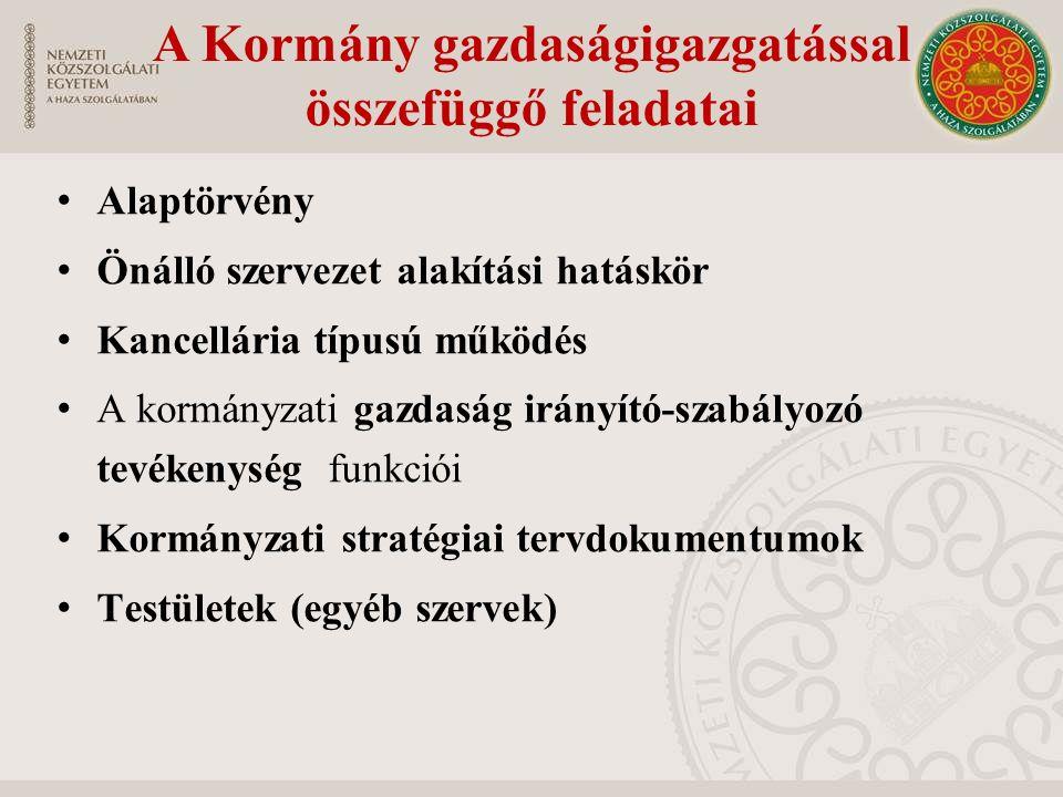 A Kormány gazdaságigazgatással összefüggő feladatai Alaptörvény Önálló szervezet alakítási hatáskör Kancellária típusú működés A kormányzati gazdaság irányító-szabályozó tevékenység funkciói Kormányzati stratégiai tervdokumentumok Testületek (egyéb szervek)