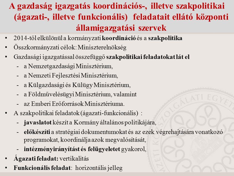 A gazdaság igazgatás koordinációs-, illetve szakpolitikai (ágazati-, illetve funkcionális) feladatait ellátó központi államigazgatási szervek 2014-től