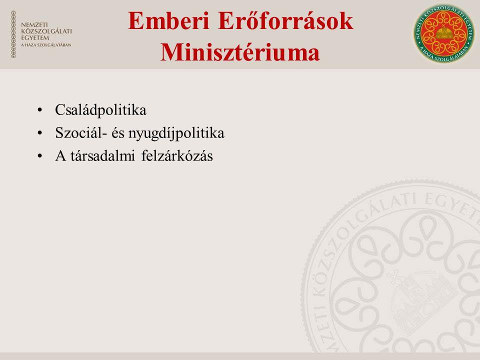 Emberi Erőforrások Minisztériuma Családpolitika Szociál- és nyugdíjpolitika A társadalmi felzárkózás
