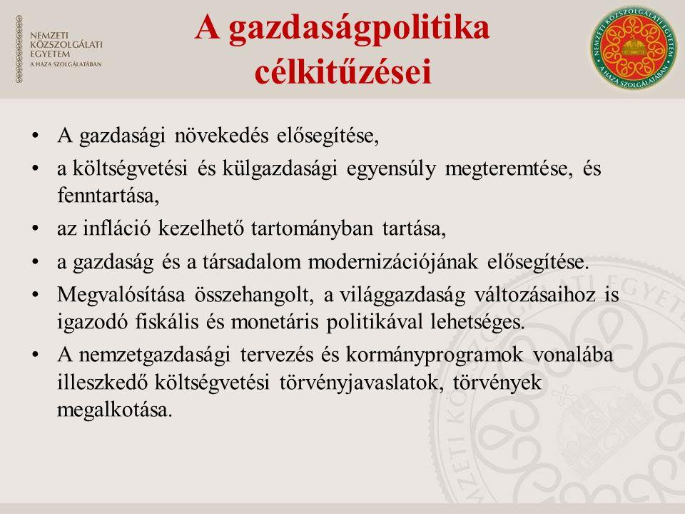 A gazdaságpolitika célkitűzései A gazdasági növekedés elősegítése, a költségvetési és külgazdasági egyensúly megteremtése, és fenntartása, az infláció kezelhető tartományban tartása, a gazdaság és a társadalom modernizációjának elősegítése.
