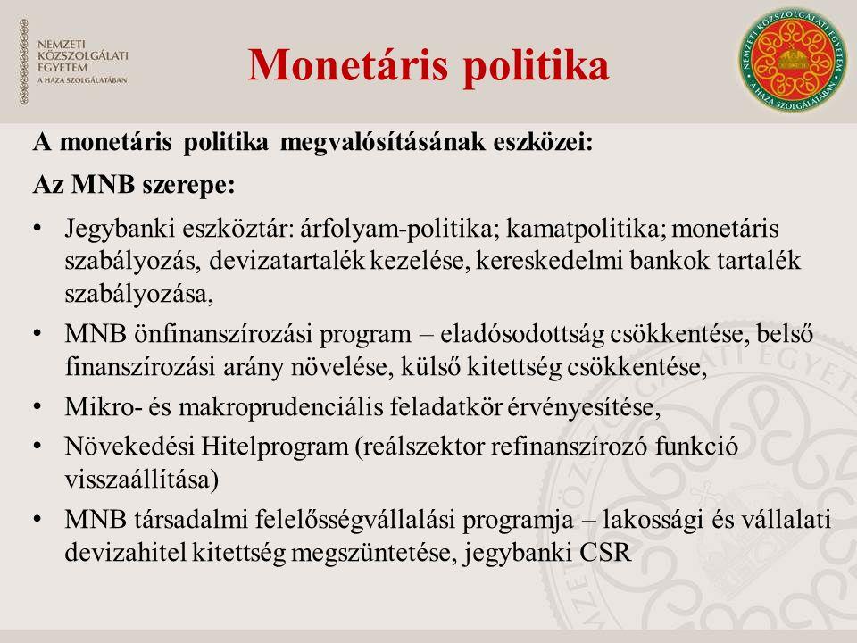 Monetáris politika A monetáris politika megvalósításának eszközei: Az MNB szerepe: Jegybanki eszköztár: árfolyam-politika; kamatpolitika; monetáris sz