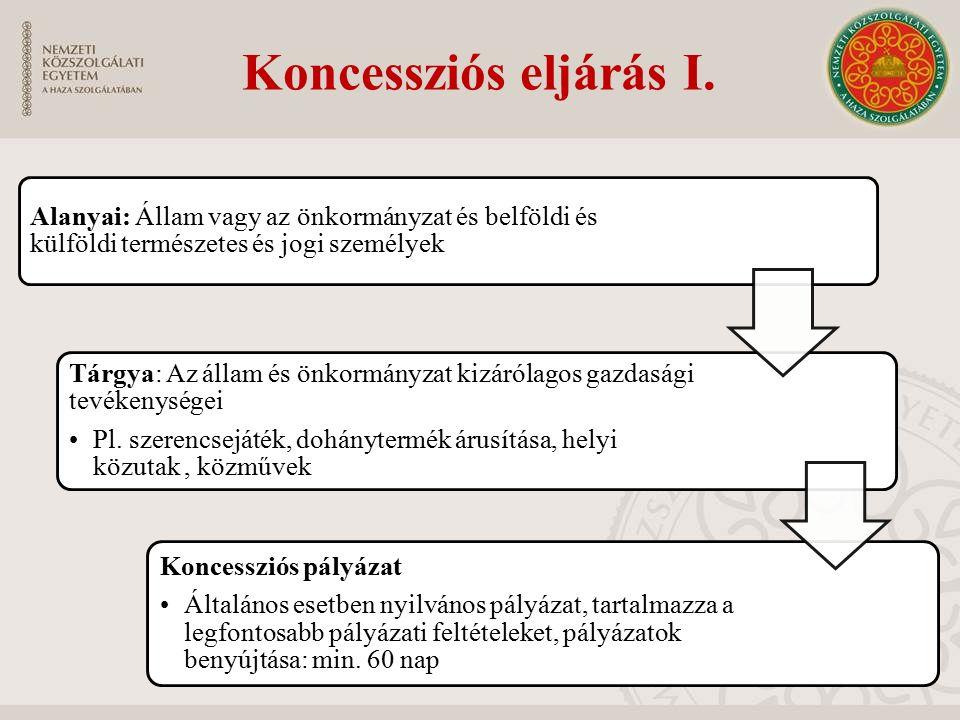 Koncessziós eljárás I. Alanyai: Állam vagy az önkormányzat és belföldi és külföldi természetes és jogi személyek Tárgya: Az állam és önkormányzat kizá