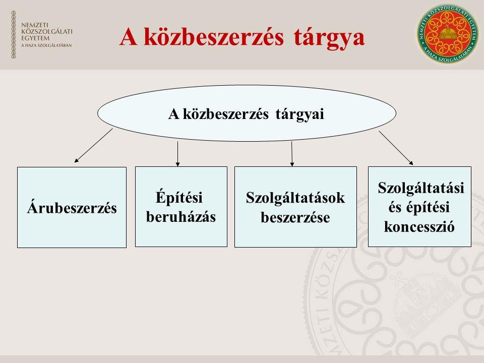 A közbeszerzés tárgya A közbeszerzés tárgyai Árubeszerzés Építési beruházás Szolgáltatások beszerzése Szolgáltatási és építési koncesszió