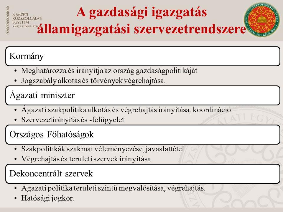 A gazdasági igazgatás államigazgatási szervezetrendszere Kormány Meghatározza és irányítja az ország gazdaságpolitikáját Jogszabály alkotás és törvény