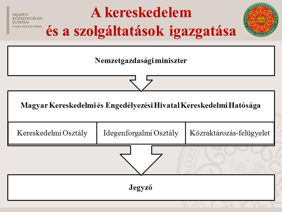 A kereskedelem és a szolgáltatások igazgatása Jegyző Magyar Kereskedelmi és Engedélyezési Hivatal Kereskedelmi Hatósága Kereskedelmi OsztályIdegenforgalmi OsztályKözraktározás-felügyelet Nemzetgazdasági miniszter