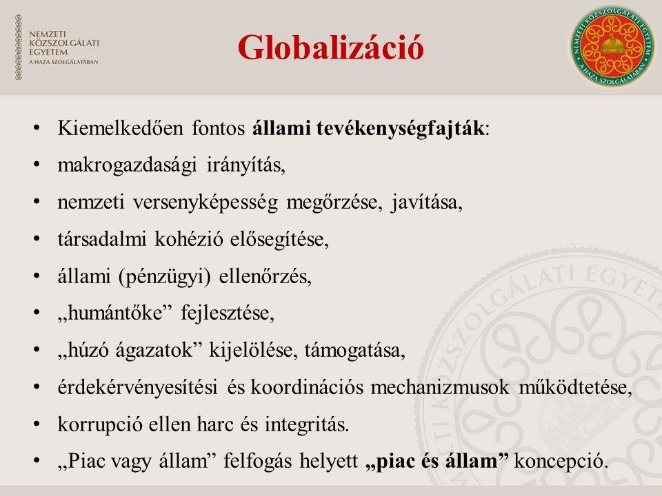 Kiemelkedően fontos állami tevékenységfajták: makrogazdasági irányítás, nemzeti versenyképesség megőrzése, javítása, társadalmi kohézió elősegítése, á