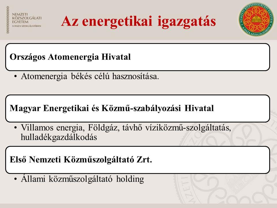 Az energetikai igazgatás Országos Atomenergia Hivatal Atomenergia békés célú hasznosítása. Magyar Energetikai és Közmű-szabályozási Hivatal Villamos e