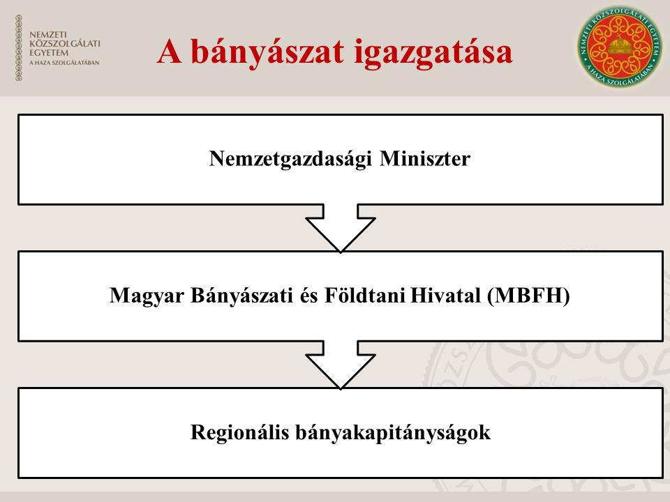 A bányászat igazgatása Regionális bányakapitányságok Magyar Bányászati és Földtani Hivatal (MBFH) Nemzetgazdasági Miniszter
