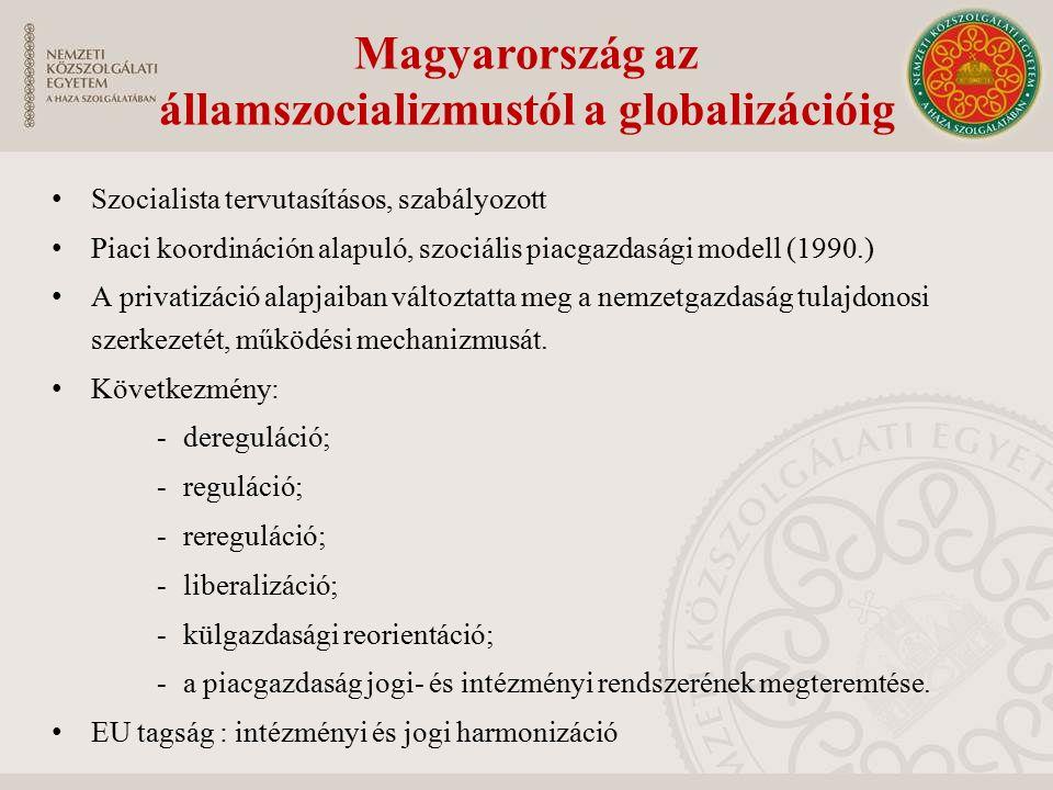 Differenciált állami befolyásolási eszközrendszer: a gazdasági közigazgatás szervezetrendszerének kialakítása a gazdasági folyamatok globális befolyásolása -gazdaságfejlesztés, -társadalmi- gazdasági tervezés -a monetáris és fiskális eszközök alkalmazása -a közhatalmi, hatósági jogosítványok gyakorlása -a nemzetközi kereskedelmi-gazdasági kapcsolatok ösztönzése.