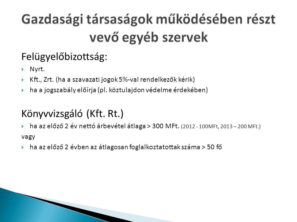 Felügyelőbizottság:  Nyrt.  Kft., Zrt.