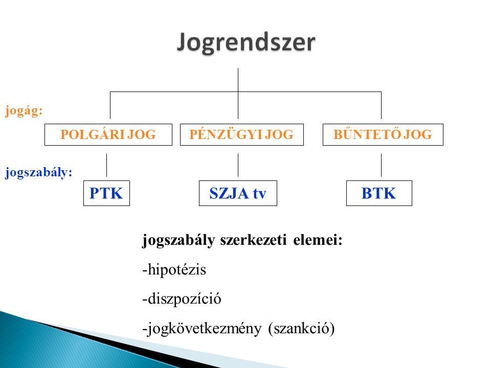 A vállalati marketingeszközök különböző piaci helyzetekben alkalmazott kombinációja.