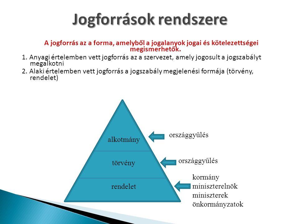 A jogforrás az a forma, amelyből a jogalanyok jogai és kötelezettségei megismerhetők.