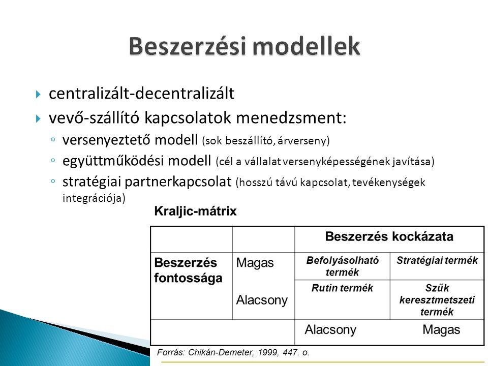  centralizált-decentralizált  vevő-szállító kapcsolatok menedzsment: ◦ versenyeztető modell (sok beszállító, árverseny) ◦ együttműködési modell (cél a vállalat versenyképességének javítása) ◦ stratégiai partnerkapcsolat (hosszú távú kapcsolat, tevékenységek integrációja)
