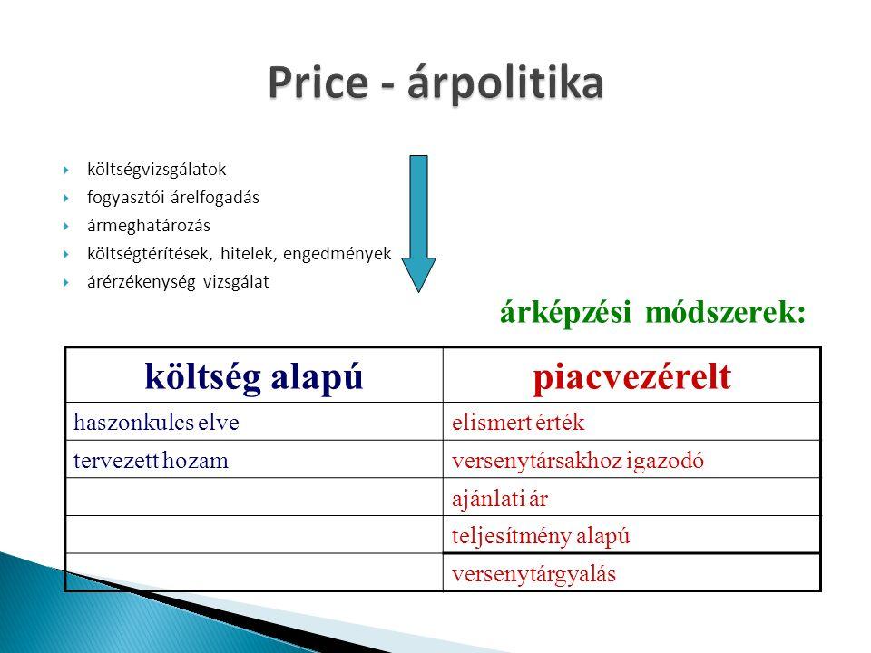  költségvizsgálatok  fogyasztói árelfogadás  ármeghatározás  költségtérítések, hitelek, engedmények  árérzékenység vizsgálat költség alapúpiacvezérelt haszonkulcs elveelismert érték tervezett hozamversenytársakhoz igazodó ajánlati ár teljesítmény alapú versenytárgyalás árképzési módszerek:
