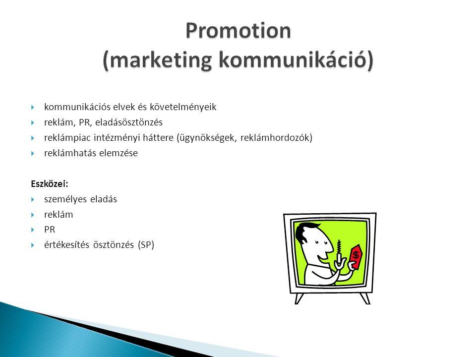  kommunikációs elvek és követelményeik  reklám, PR, eladásösztönzés  reklámpiac intézményi háttere (ügynökségek, reklámhordozók)  reklámhatás elemzése Eszközei:  személyes eladás  reklám  PR  értékesítés ösztönzés (SP)