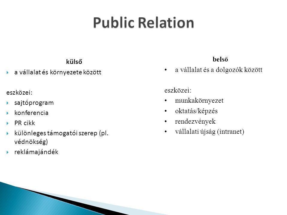 Public Relation külső  a vállalat és környezete között eszközei:  sajtóprogram  konferencia  PR cikk  különleges támogatói szerep (pl.