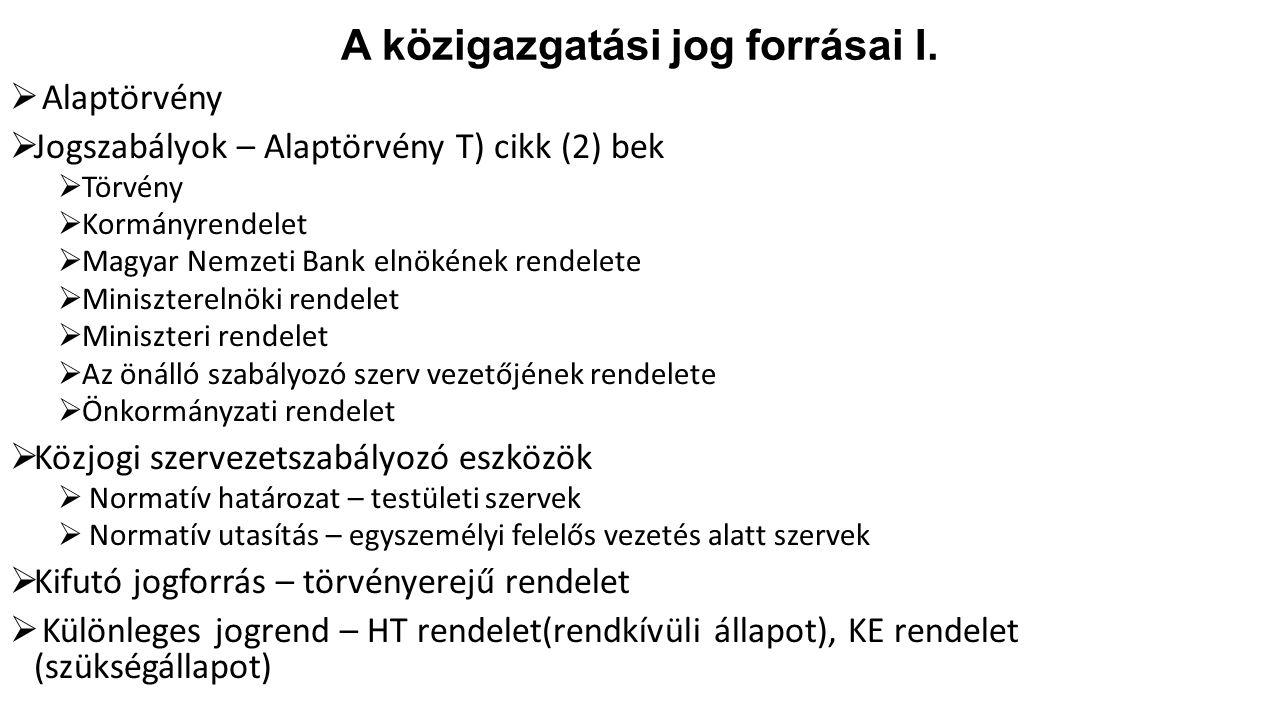 A közigazgatási jog forrásai I.
