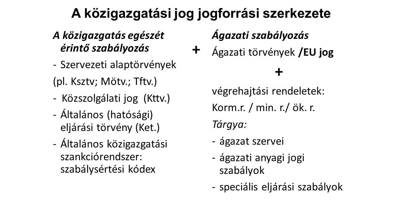 A közigazgatási jog jogforrási szerkezete A közigazgatás egészét érintő szabályozás -Szervezeti alaptörvények (pl.