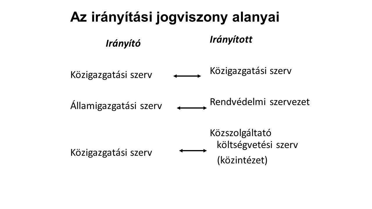 Az irányítási jogviszony alanyai Irányító Közigazgatási szerv Államigazgatási szerv Közigazgatási szerv Irányított Közigazgatási szerv Rendvédelmi szervezet Közszolgáltató költségvetési szerv (közintézet)