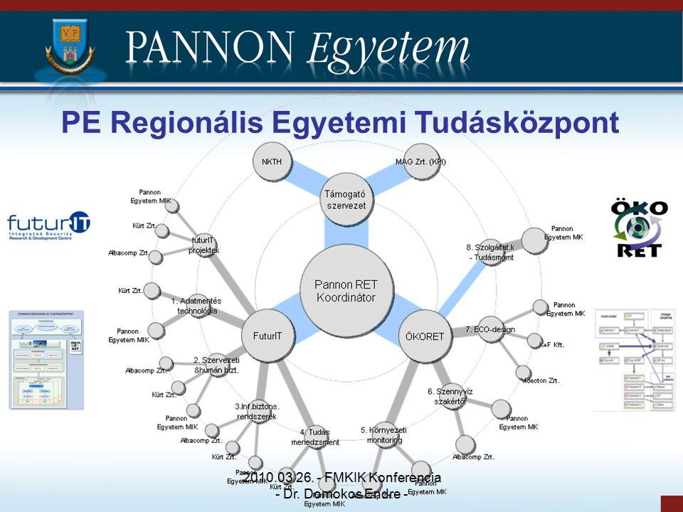 PE Regionális Egyetemi Tudásközpont 2010.03.26. - FMKIK Konferencia - Dr. Domokos Endre -