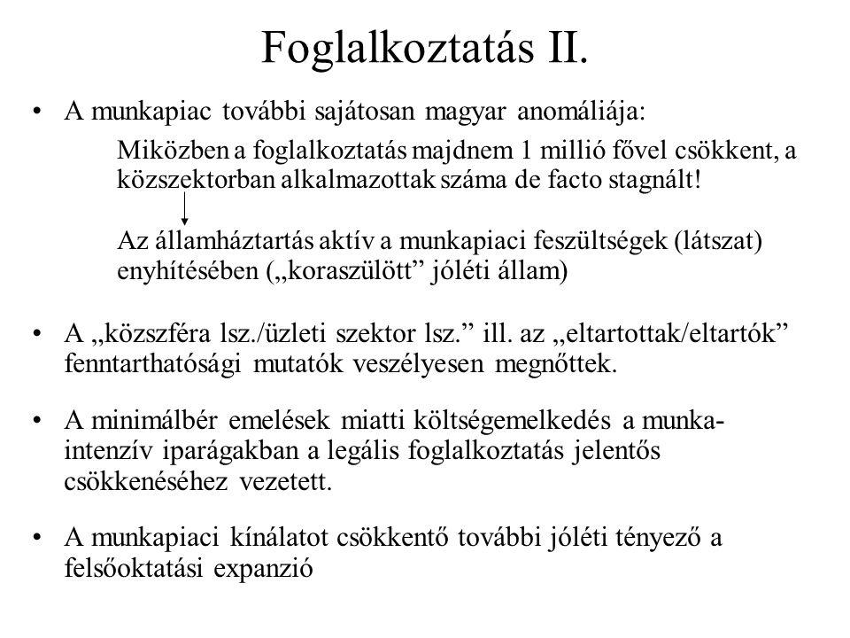 Foglalkoztatás II. A munkapiac további sajátosan magyar anomáliája: Miközben a foglalkoztatás majdnem 1 millió fővel csökkent, a közszektorban alkalma