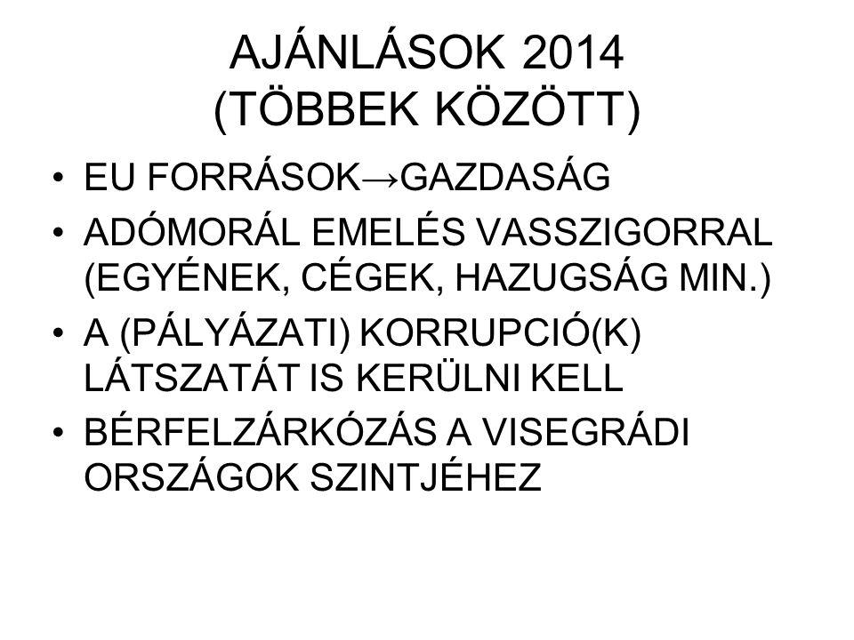 AJÁNLÁSOK 2014 (TÖBBEK KÖZÖTT) EU FORRÁSOK→GAZDASÁG ADÓMORÁL EMELÉS VASSZIGORRAL (EGYÉNEK, CÉGEK, HAZUGSÁG MIN.) A (PÁLYÁZATI) KORRUPCIÓ(K) LÁTSZATÁT