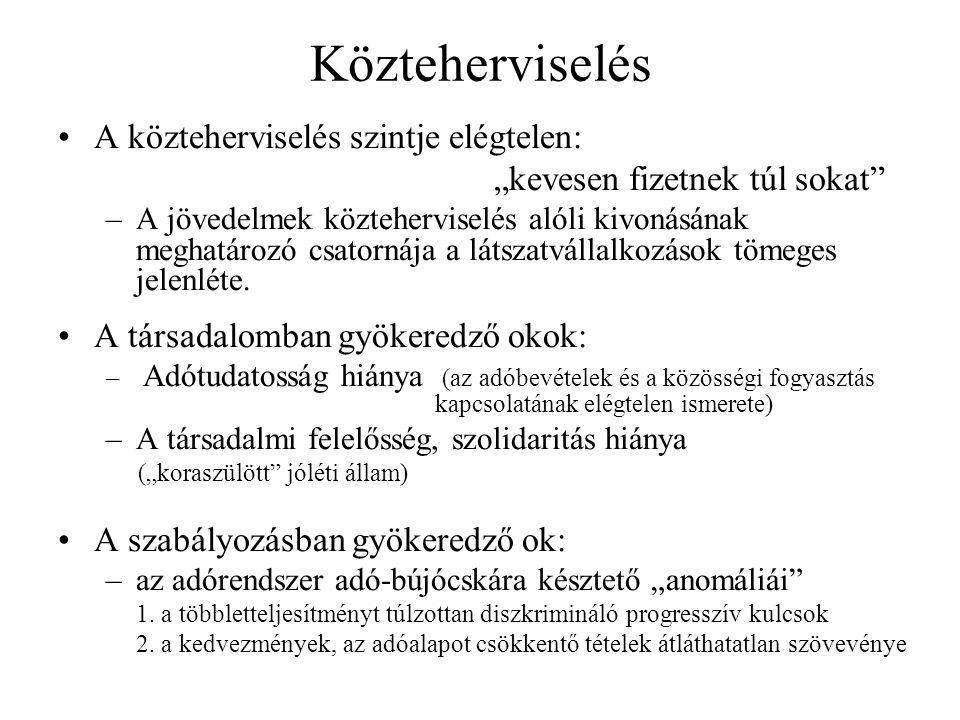 AJÁNLÁSOK 2014 (TÖBBEK KÖZÖTT) EU FORRÁSOK→GAZDASÁG ADÓMORÁL EMELÉS VASSZIGORRAL (EGYÉNEK, CÉGEK, HAZUGSÁG MIN.) A (PÁLYÁZATI) KORRUPCIÓ(K) LÁTSZATÁT IS KERÜLNI KELL BÉRFELZÁRKÓZÁS A VISEGRÁDI ORSZÁGOK SZINTJÉHEZ