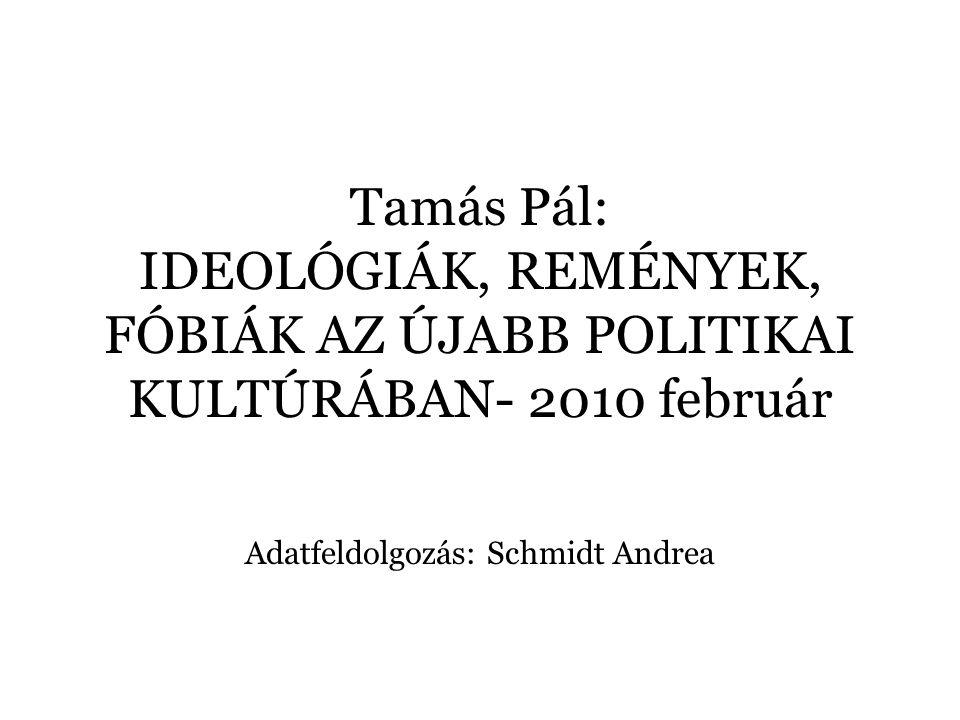 Tamás Pál: IDEOLÓGIÁK, REMÉNYEK, FÓBIÁK AZ ÚJABB POLITIKAI KULTÚRÁBAN- 2010 február Adatfeldolgozás: Schmidt Andrea