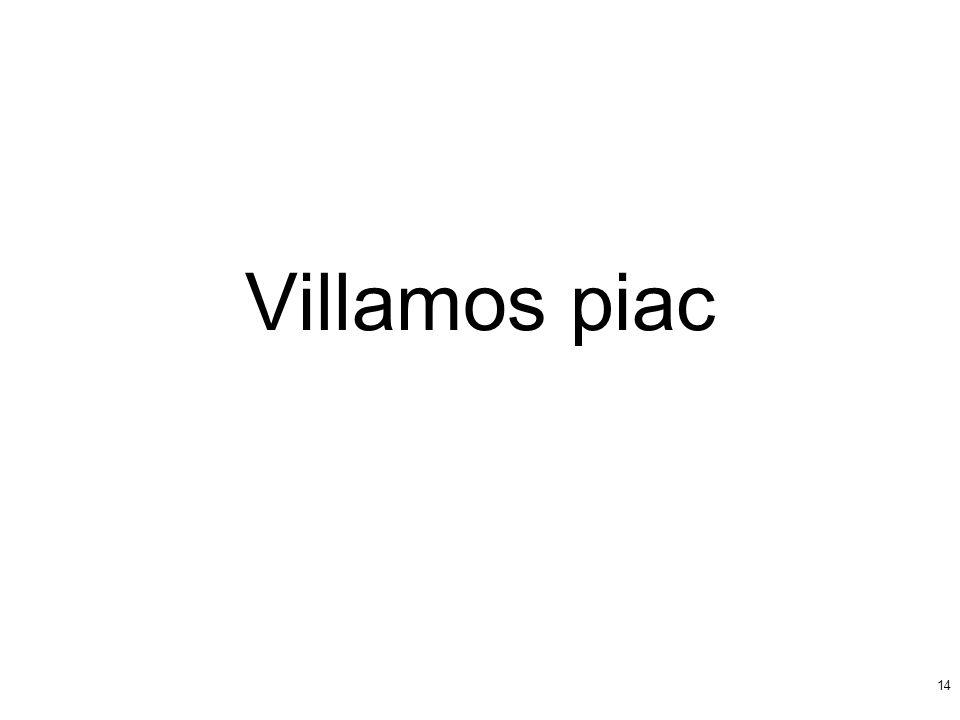 14 Villamos piac