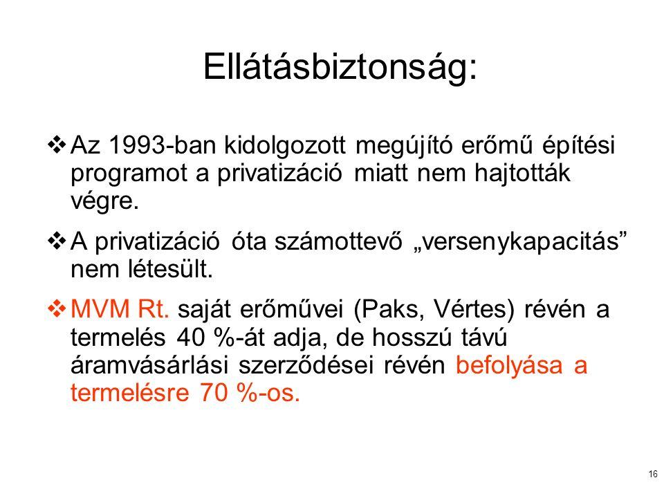 16 Ellátásbiztonság:  Az 1993-ban kidolgozott megújító erőmű építési programot a privatizáció miatt nem hajtották végre.