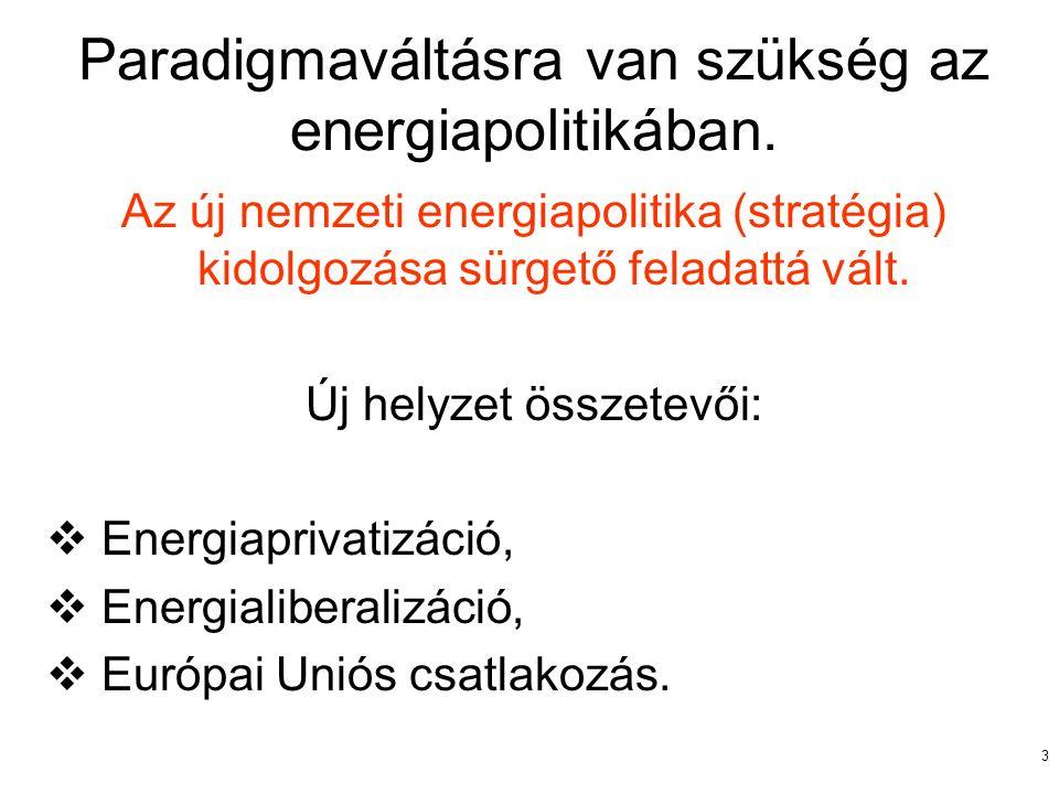 3 Paradigmaváltásra van szükség az energiapolitikában. Az új nemzeti energiapolitika (stratégia) kidolgozása sürgető feladattá vált. Új helyzet összet