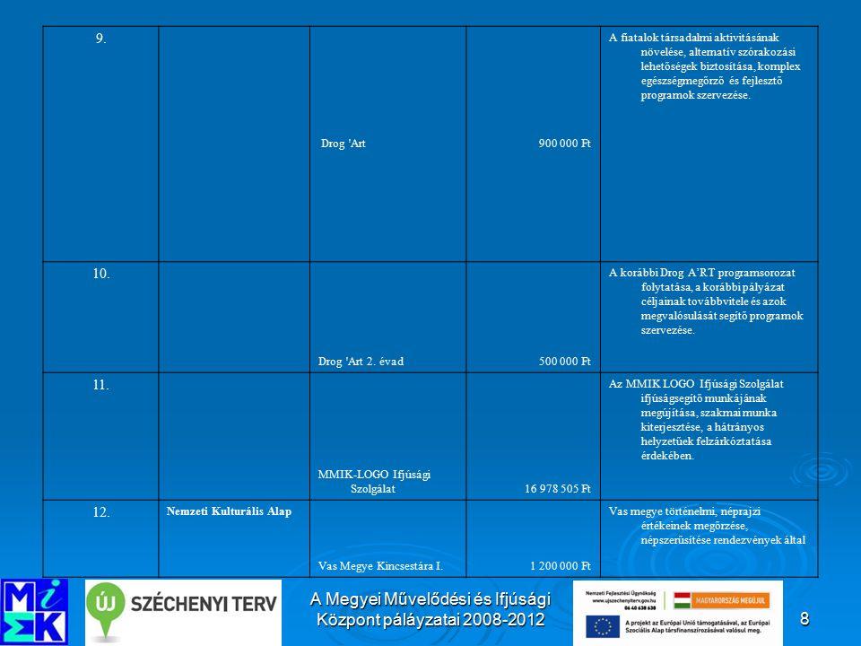 A Megyei Művelődési és Ifjúsági Központ páláyzatai 2008-201219 21.