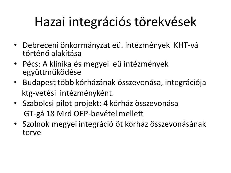 Hazai integrációs törekvések Debreceni önkormányzat eü.