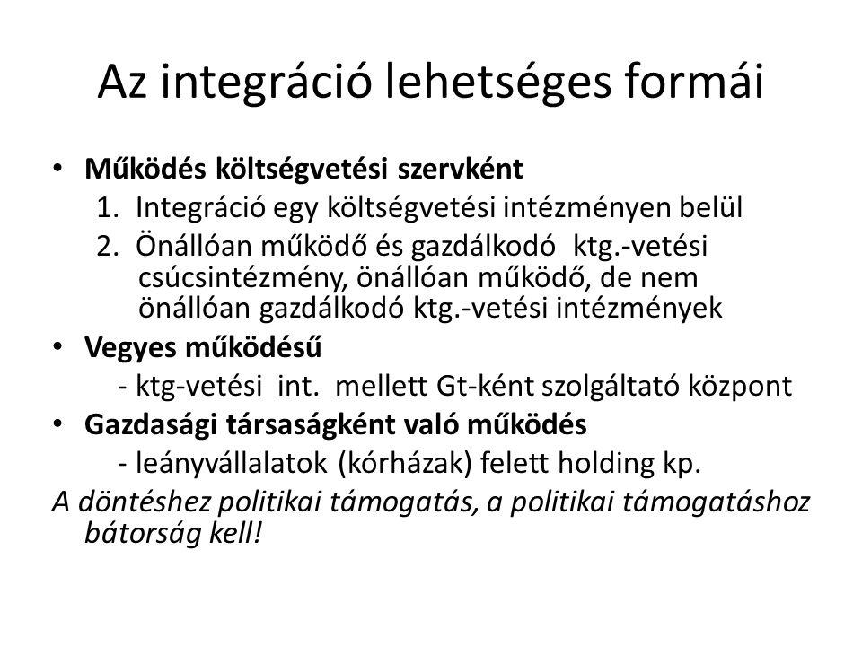 Az integráció lehetséges formái Működés költségvetési szervként 1.