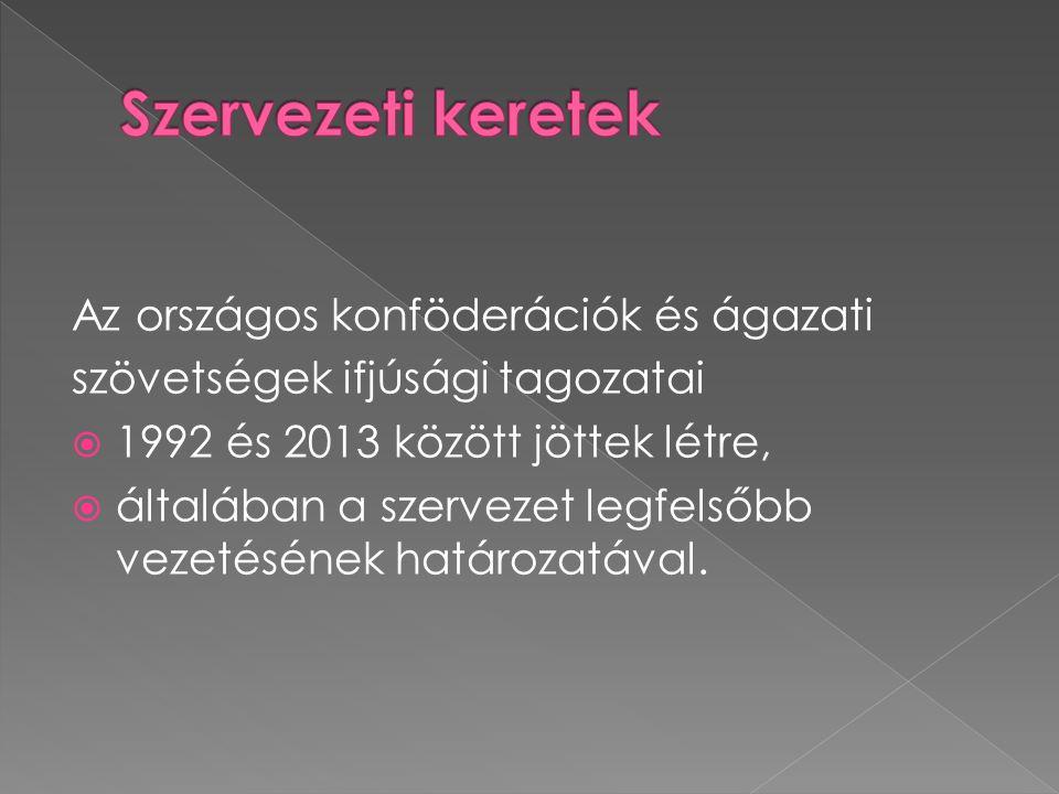  Értelmiségi Szakszervezeti Tömörülés Ifjúsági Tagozata (2013) http://www.eszt.hu/rolunk/ifjusagi- tagozat.html Feltöltés alatt.
