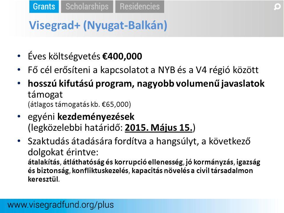 Visegrad+ (Nyugat-Balkán) Éves költségvetés €400,000 Fő cél erősíteni a kapcsolatot a NYB és a V4 régió között hosszú kifutású program, nagyobb volume