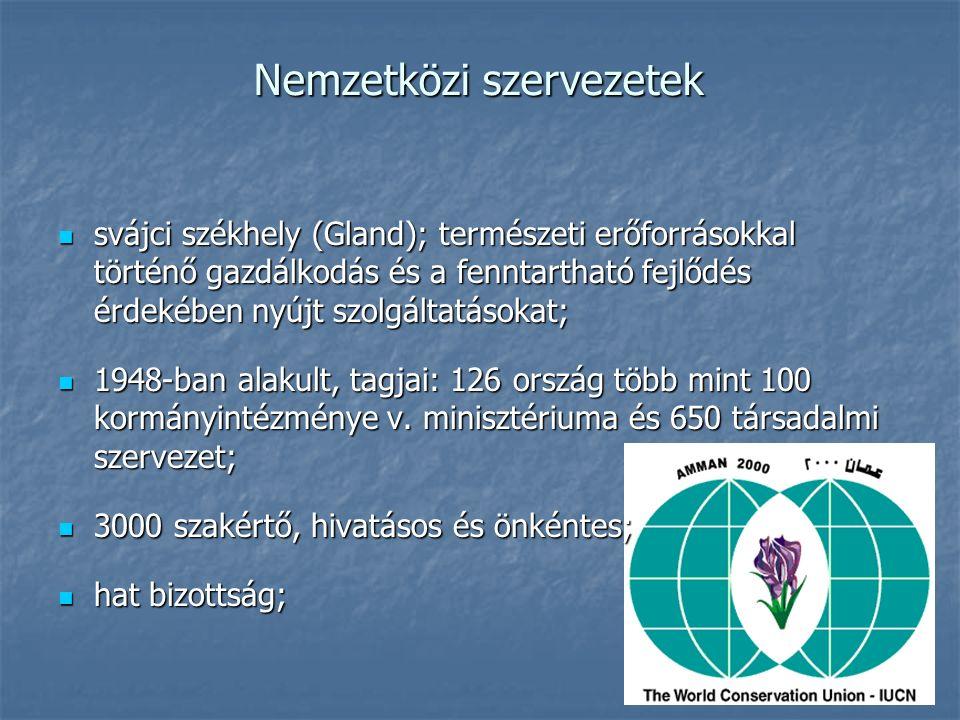 Nemzetközi szervezetek svájci székhely (Gland); természeti erőforrásokkal történő gazdálkodás és a fenntartható fejlődés érdekében nyújt szolgáltatásokat; svájci székhely (Gland); természeti erőforrásokkal történő gazdálkodás és a fenntartható fejlődés érdekében nyújt szolgáltatásokat; 1948-ban alakult, tagjai: 126 ország több mint 100 kormányintézménye v.