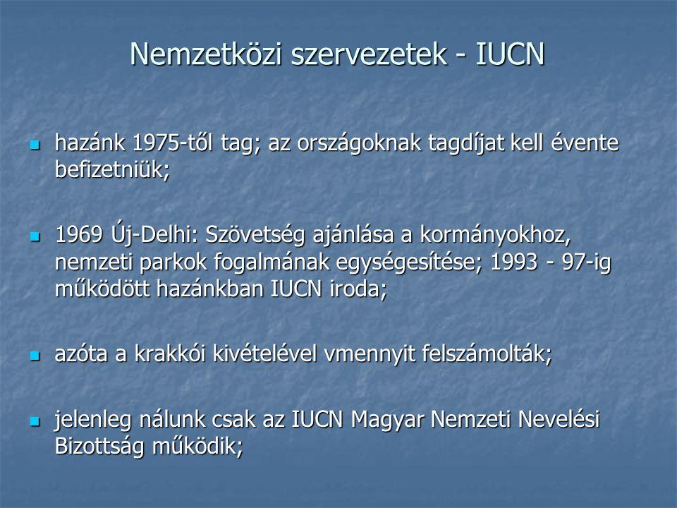 Nemzetközi szervezetek - IUCN hazánk 1975-től tag; az országoknak tagdíjat kell évente befizetniük; hazánk 1975-től tag; az országoknak tagdíjat kell évente befizetniük; 1969 Új-Delhi: Szövetség ajánlása a kormányokhoz, nemzeti parkok fogalmának egységesítése; 1993 - 97-ig működött hazánkban IUCN iroda; 1969 Új-Delhi: Szövetség ajánlása a kormányokhoz, nemzeti parkok fogalmának egységesítése; 1993 - 97-ig működött hazánkban IUCN iroda; azóta a krakkói kivételével vmennyit felszámolták; azóta a krakkói kivételével vmennyit felszámolták; jelenleg nálunk csak az IUCN Magyar Nemzeti Nevelési Bizottság működik; jelenleg nálunk csak az IUCN Magyar Nemzeti Nevelési Bizottság működik;