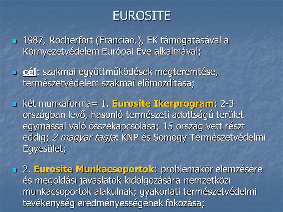EUROSITE 1987, Rocherfort (Franciao.), EK támogatásával a Környezetvédelem Európai Éve alkalmával; 1987, Rocherfort (Franciao.), EK támogatásával a Környezetvédelem Európai Éve alkalmával; cél: szakmai együttműködések megteremtése, természetvédelem szakmai előmozdítása; cél: szakmai együttműködések megteremtése, természetvédelem szakmai előmozdítása; két munkaforma= 1.
