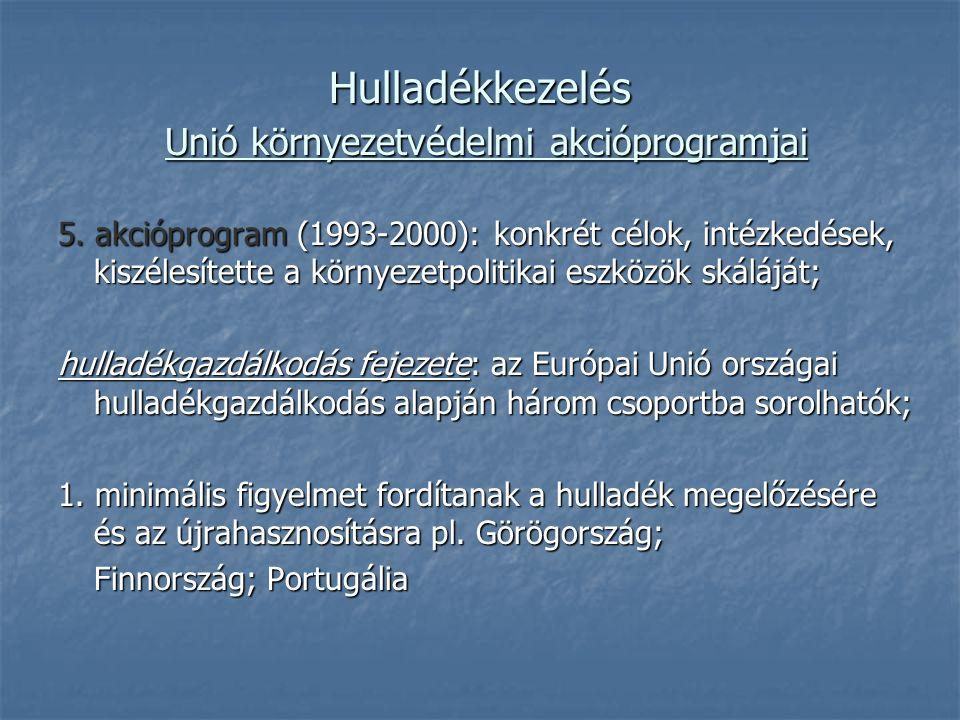 Hulladékkezelés Unió környezetvédelmi akcióprogramjai 5.