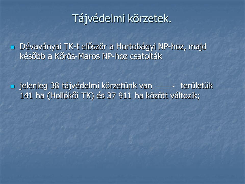 Tájvédelmi körzetek. Dévaványai TK-t először a Hortobágyi NP-hoz, majd később a Kőrös-Maros NP-hoz csatolták Dévaványai TK-t először a Hortobágyi NP-h