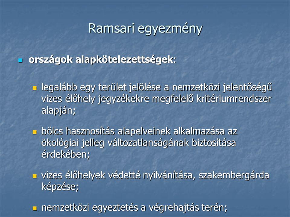 Ramsari egyezmény országok alapkötelezettségek: országok alapkötelezettségek: legalább egy terület jelölése a nemzetközi jelentőségű vizes élőhely jeg
