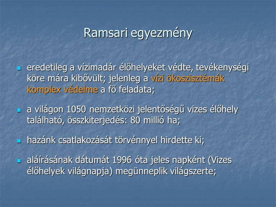 Ramsari egyezmény eredetileg a vízimadár élőhelyeket védte, tevékenységi köre mára kibővült; jelenleg a vízi ökoszisztémák komplex védelme a fő feladata; eredetileg a vízimadár élőhelyeket védte, tevékenységi köre mára kibővült; jelenleg a vízi ökoszisztémák komplex védelme a fő feladata; a világon 1050 nemzetközi jelentőségű vizes élőhely található, összkiterjedés: 80 millió ha; a világon 1050 nemzetközi jelentőségű vizes élőhely található, összkiterjedés: 80 millió ha; hazánk csatlakozását törvénnyel hirdette ki; hazánk csatlakozását törvénnyel hirdette ki; aláírásának dátumát 1996 óta jeles napként (Vizes élőhelyek világnapja) megünneplik világszerte; aláírásának dátumát 1996 óta jeles napként (Vizes élőhelyek világnapja) megünneplik világszerte;