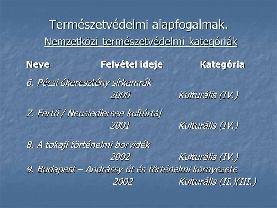 Természetvédelmi alapfogalmak. Nemzetközi természetvédelmi kategóriák Neve Felvétel ideje Kategória 6. Pécsi ókeresztény sírkamrák 2000Kulturális (IV.