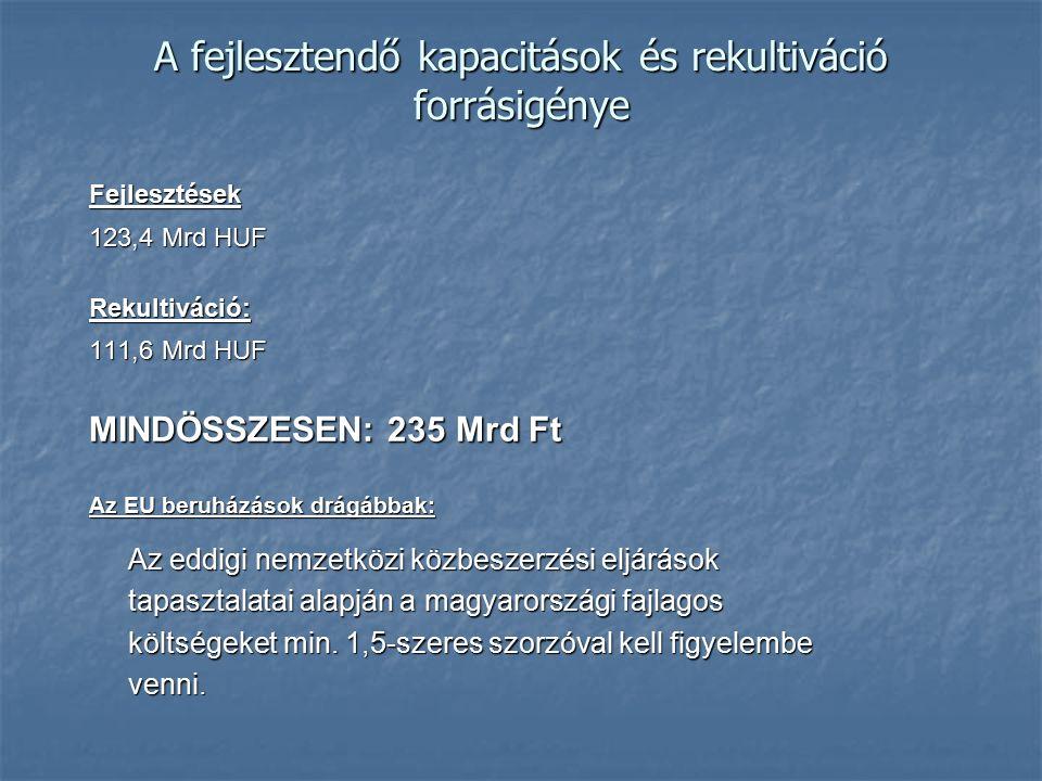 A fejlesztendő kapacitások és rekultiváció forrásigénye Fejlesztések 123,4 Mrd HUF Rekultiváció: 111,6 Mrd HUF MINDÖSSZESEN: 235 Mrd Ft Az EU beruházások drágábbak: Az eddigi nemzetközi közbeszerzési eljárások tapasztalatai alapján a magyarországi fajlagos költségeket min.