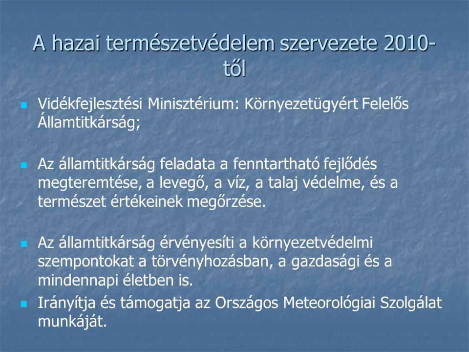 A hazai természetvédelem szervezete 2010- től Vidékfejlesztési Minisztérium: Környezetügyért Felelős Államtitkárság; Az államtitkárság feladata a fenn