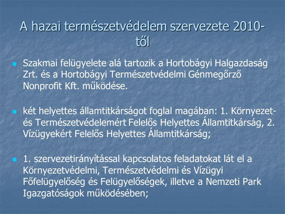 A hazai természetvédelem szervezete 2010- től Szakmai felügyelete alá tartozik a Hortobágyi Halgazdaság Zrt.