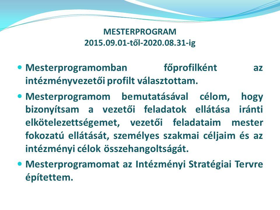 MESTERPROGRAM 2015.09.01-től-2020.08.31-ig Mesterprogramomban főprofilként az intézményvezetői profilt választottam. Mesterprogramom bemutatásával cél