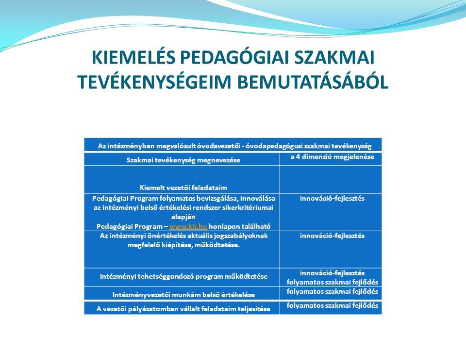 A stratégiai vezetés és operatív irányítás feladatainak bemutatása A tanítási-tanulási folyamat terén A pedagógiai programunk folyamatos fejlesztése, melyben preferált területek: tervezőmunkánk felülvizsgálata, módosítása a gyermekek egyéni fejlődését nyomon követő rendszer felülvizsgálata az SNI gyermekek integrált óvodai nevelése Innováló, fejlesztő tevékenységem célja: a tanulás és a tanítás, a tanulói teljesítmény javítása