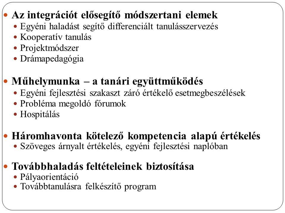 Az integrációt elősegítő módszertani elemek Egyéni haladást segítő differenciált tanulásszervezés Kooperatív tanulás Projektmódszer Drámapedagógia Műhelymunka – a tanári együttműködés Egyéni fejlesztési szakaszt záró értékelő esetmegbeszélések Probléma megoldó fórumok Hospitálás Háromhavonta kötelező kompetencia alapú értékelés Szöveges árnyalt értékelés, egyéni fejlesztési naplóban Továbbhaladás feltételeinek biztosítása Pályaorientáció Továbbtanulásra felkészítő program